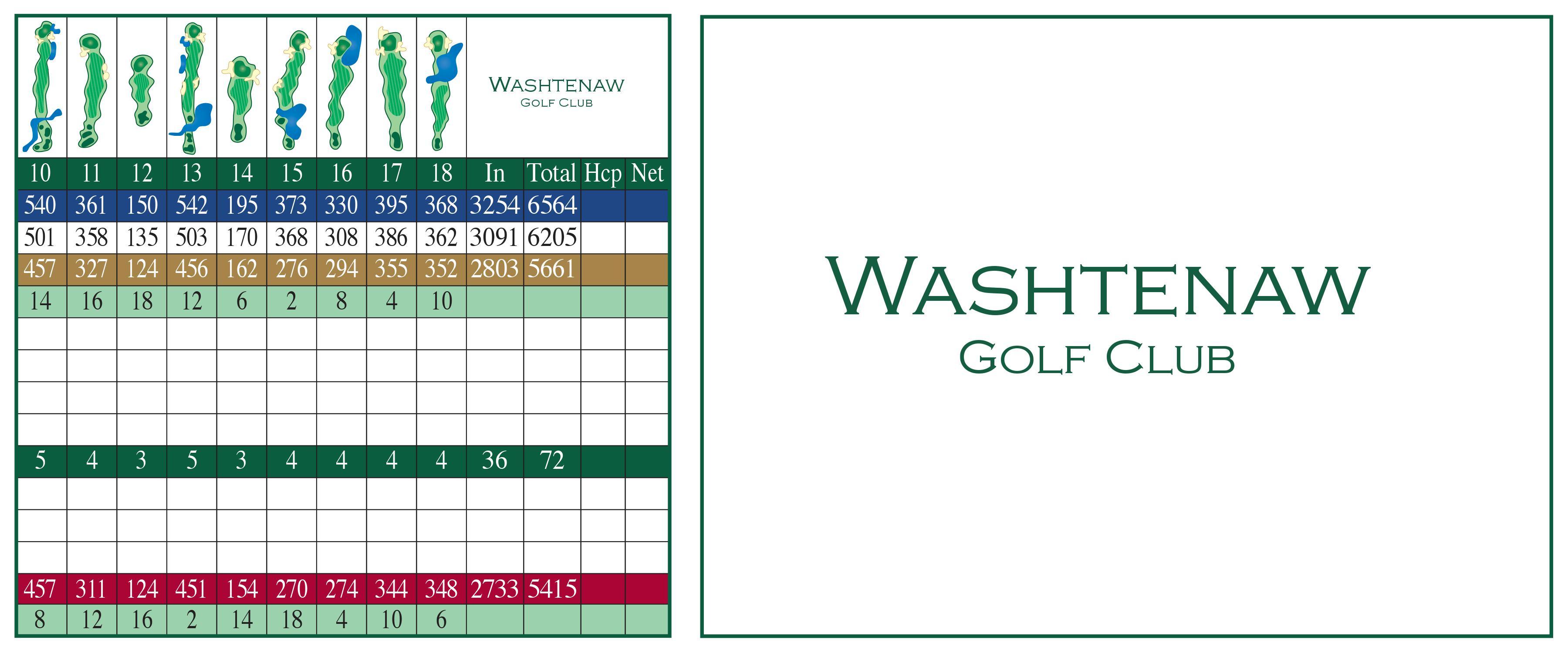 Washtenaw Scorecard01