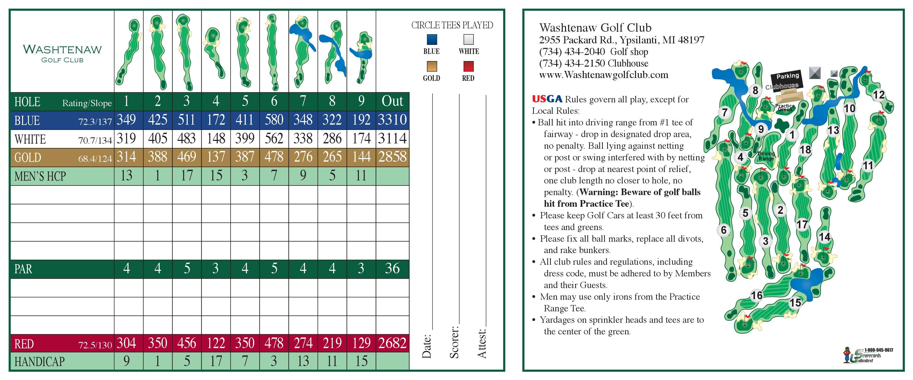 Washtenaw Scorecard02